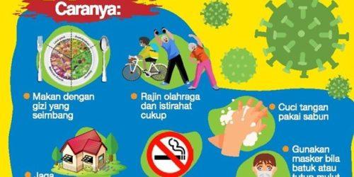 Himbauan Germas Untuk Mencegah Virus Covid-19